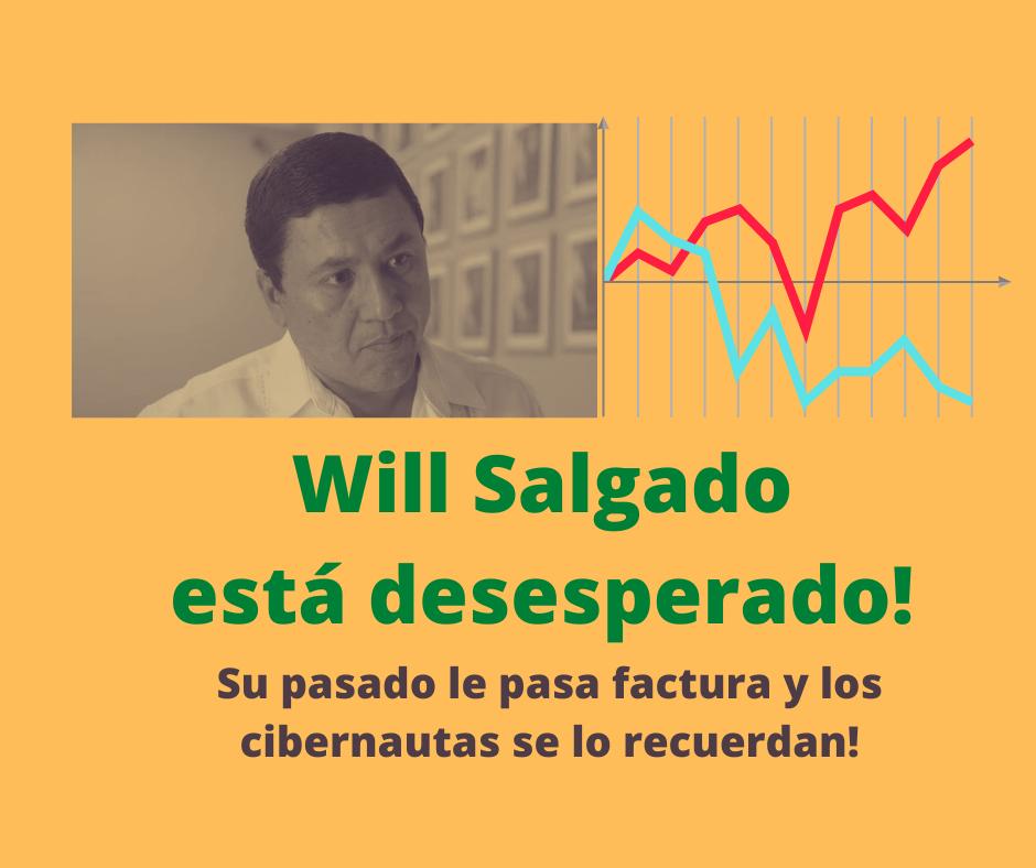 Los cibernautas Migueleños deciden no volver al pasado con Will Salgado