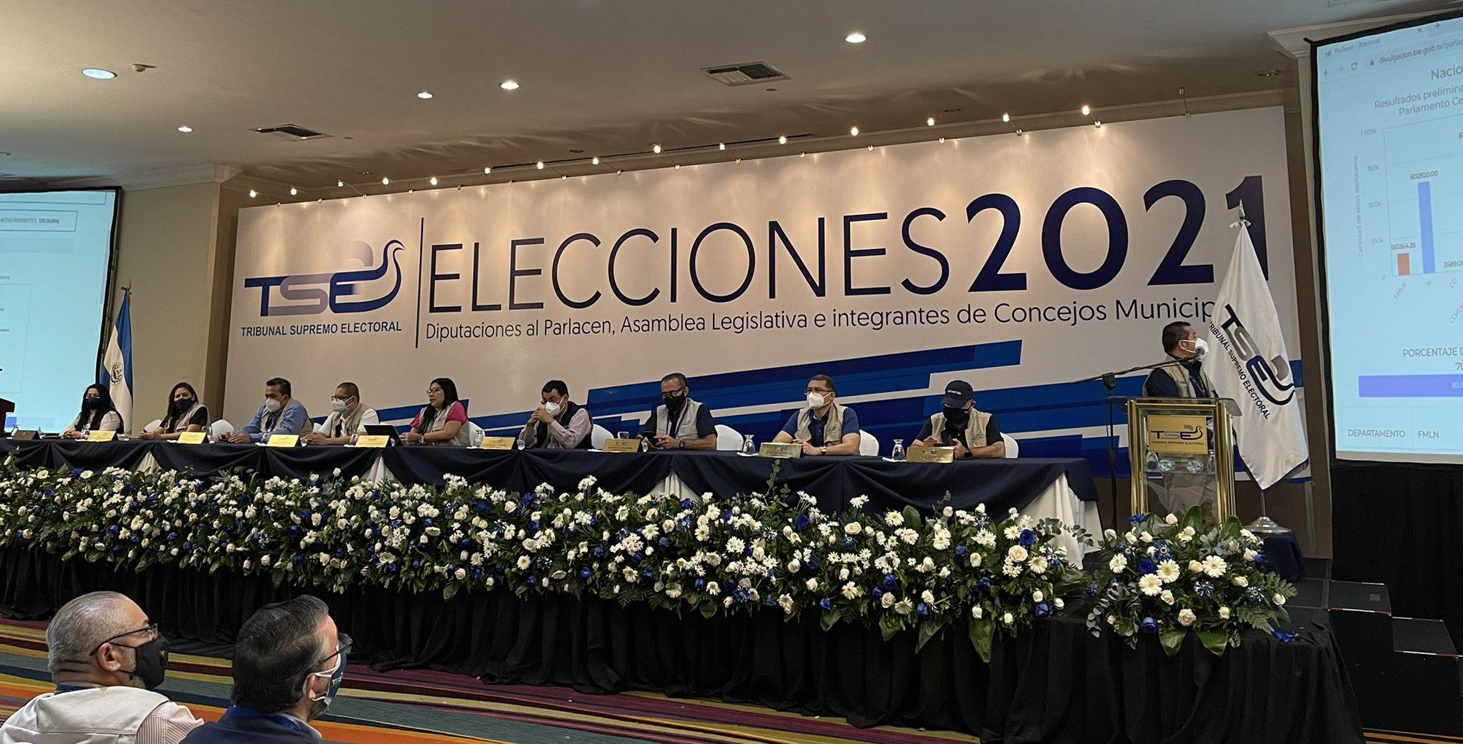 APLASTANTE  VICTORIA DE NUEVAS IDEAS EN ELECCIONES 2021
